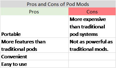 Pros and cons of pod mods.